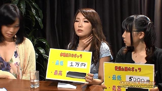 激白! AV業界暴露ナイト完全版(2) 企画AV女優のアブナイお仕事篇